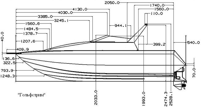 Чертежи катера из фанеры